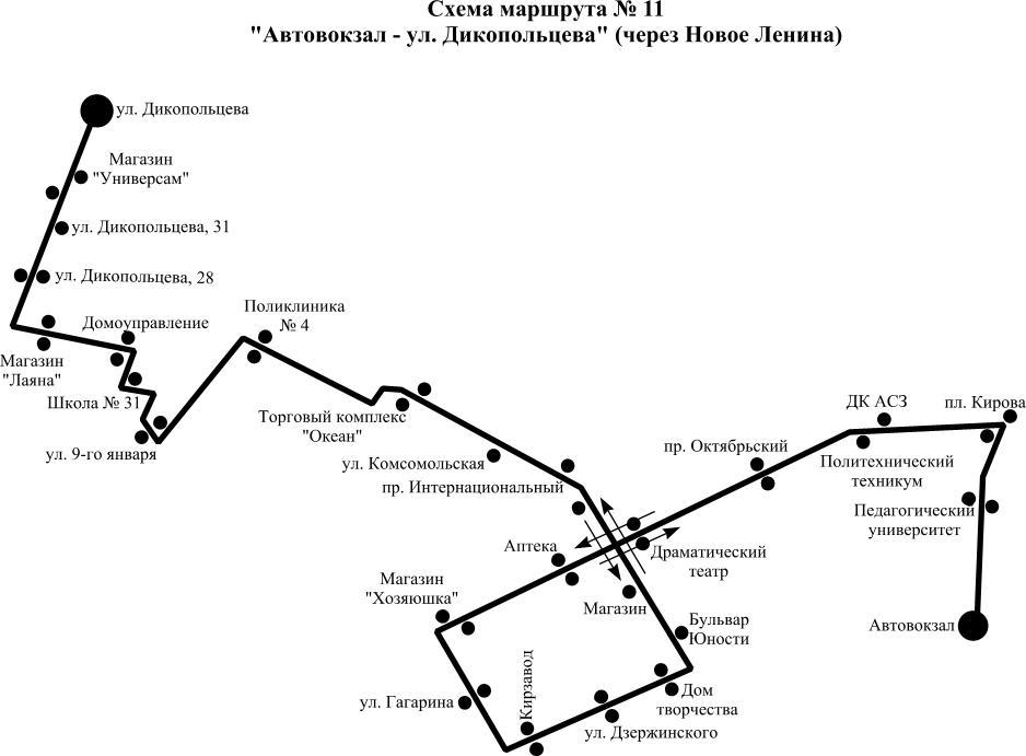 Схемы маршрутов г.