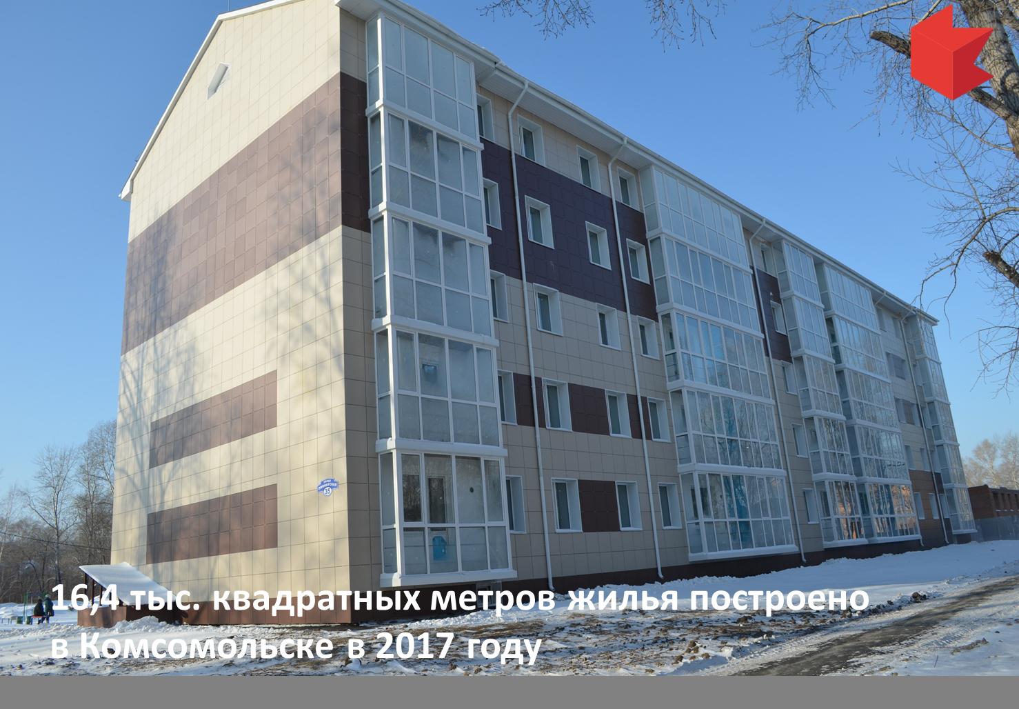 Пакет документов для получения кредита Строителей улица характеристику с места работы в суд Варшавская